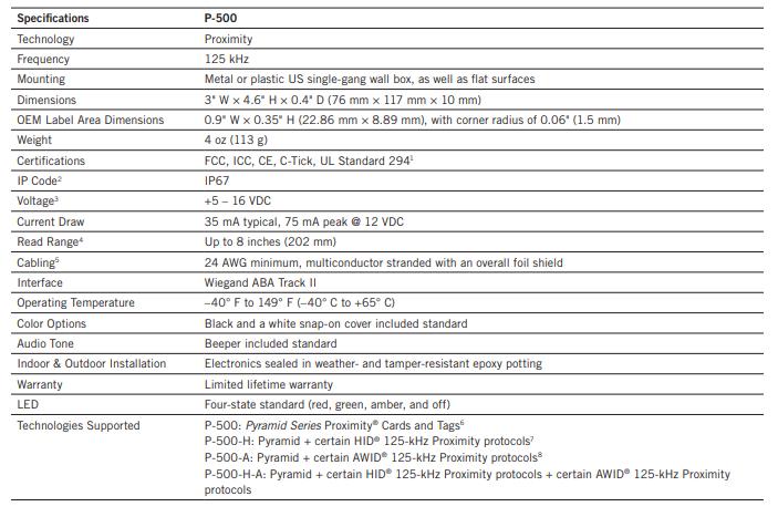 Farponte Data, P-500