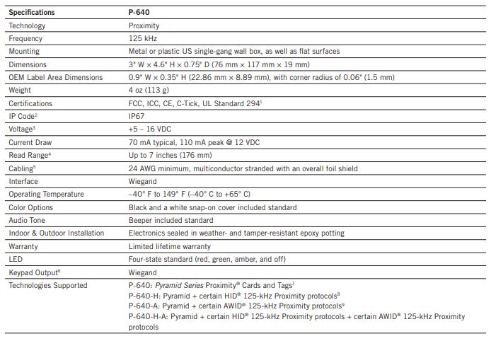 Farpointe Data, P-600 (Specifications)