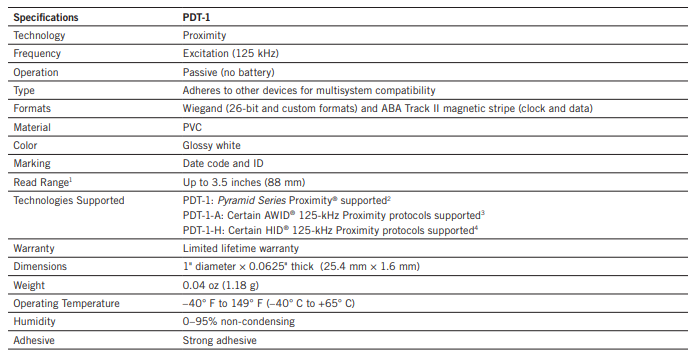 Farpointe Data, PDT-1 (Specifications)
