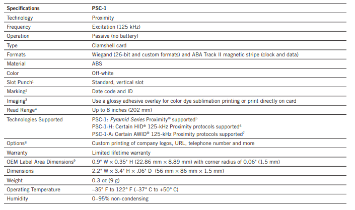 Farpointe Data, PSC-1 (Specifications)
