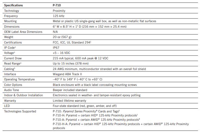 Farpointe Data, P-710 (Specifications)