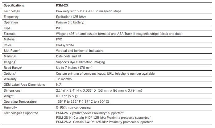 Farpointe Data - PSM-2S (specifications)