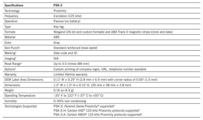 Farpointe Data - PSK-3 (Specifications)