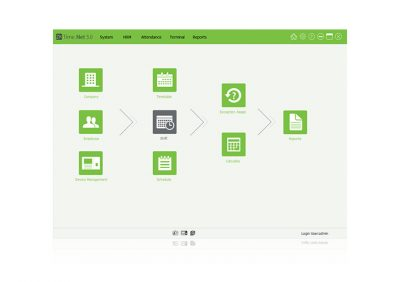 ZKTeco, ZKTime.Net 3.0 User Software 50 Devices And 2000 Employees